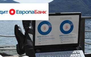Реквизиты кредит европа банка: бик, инн, адрес