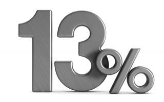 Вклад 12 процентов годовых: миф или реальность?