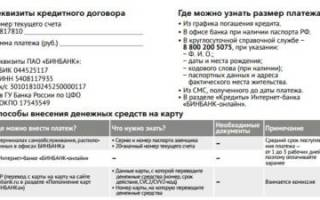 Как оплатить кредит бинбанка онлайн
