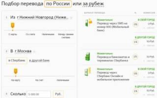 Комиссия сбербанка за перевод денег на карту сбербанка другого региона