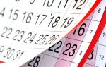 Возврат налога при покупке квартиры: сроки возврата