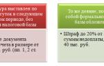 Срок выставления счет-фактуры: 5 дней календарных или рабочих